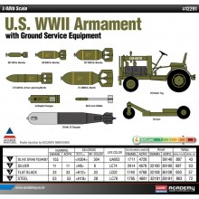 WWII Armament w/Ground Service Equipment 1/48