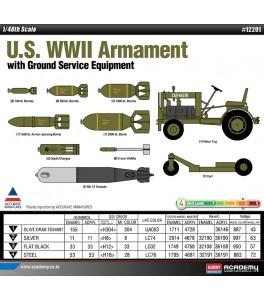 WWII Armament w/Ground Service Equipment 1/48