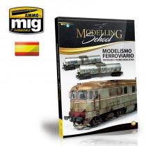 Modelismo Ferroviario, pintando trenes realistas